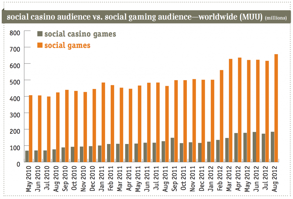 Play dingo casino no deposit bonus