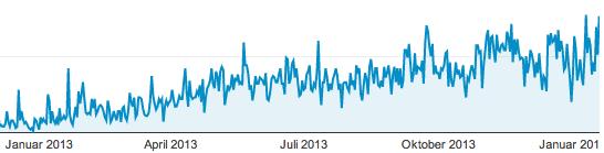 Besucher tausendMedien